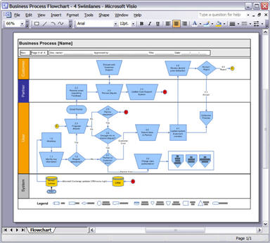 Free Visio Process Flow Template